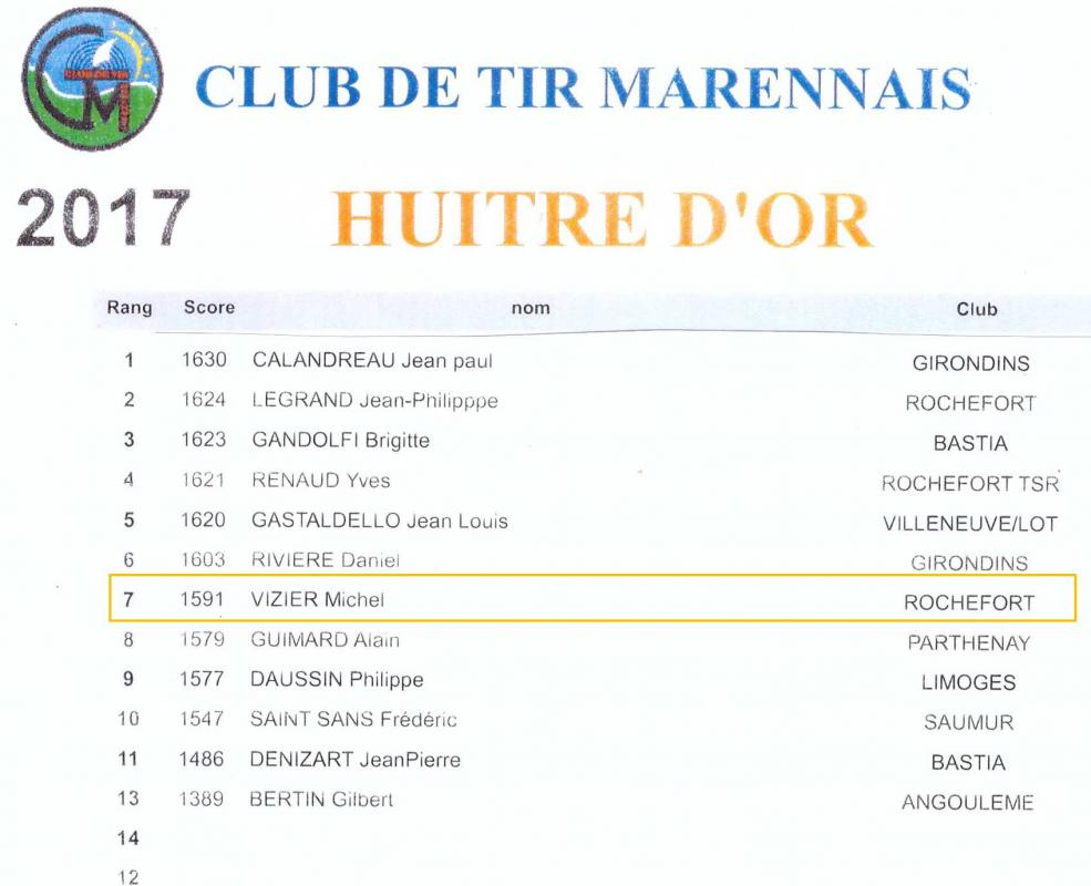 Huitre or 2017